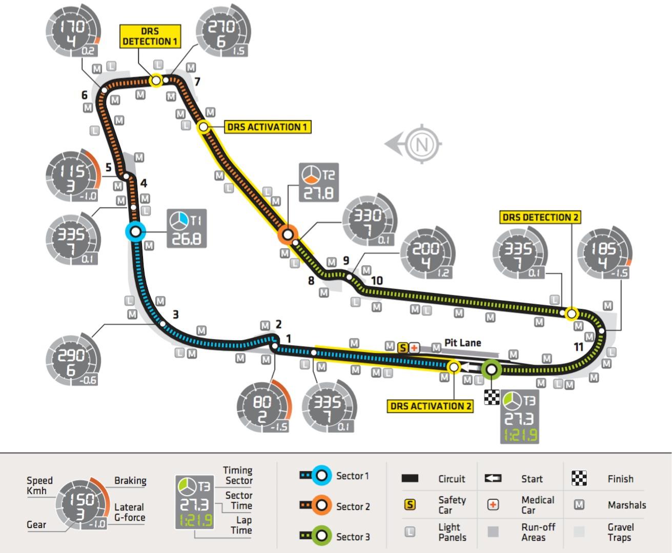 Italian Grand Prix Circuit   Autodromo Nazionale Monza   ESPN F1