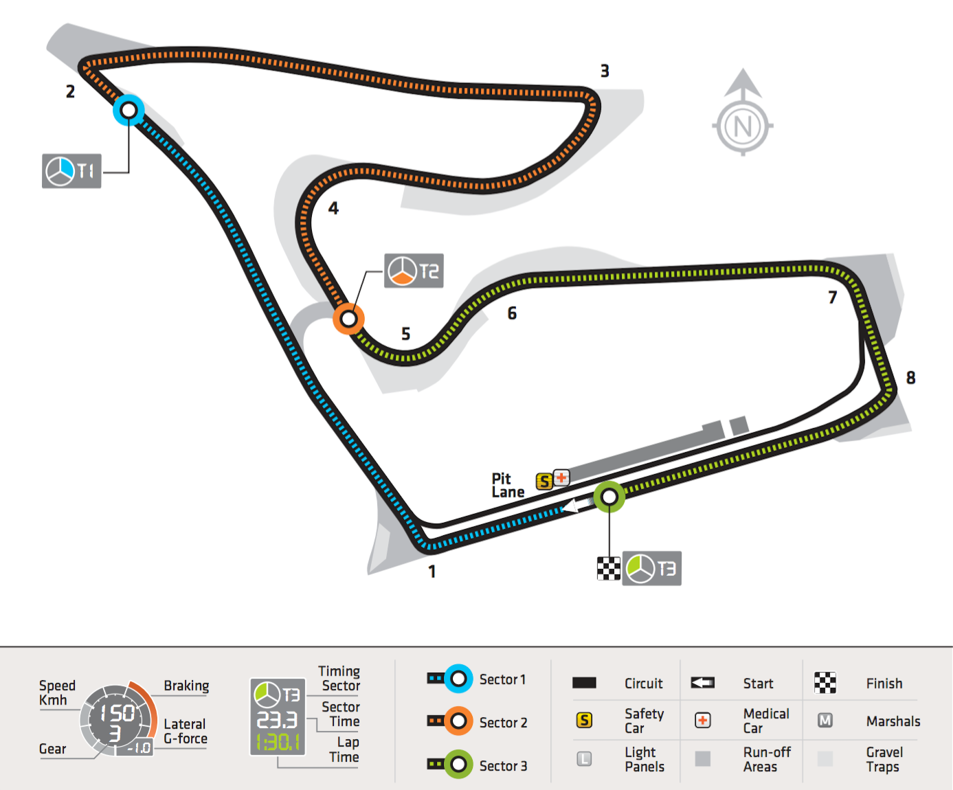 F1 Circuit Profile 2014 Austrian Grand Prix Red Bull