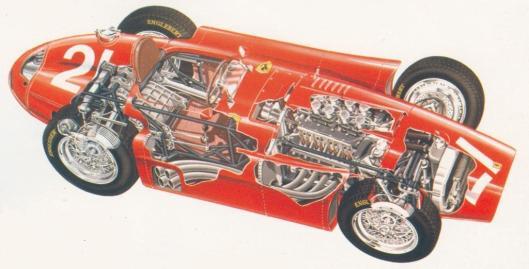 Ferrari D50 cutaway
