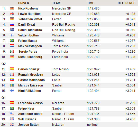 2015-10-31MexicoQualiFinish