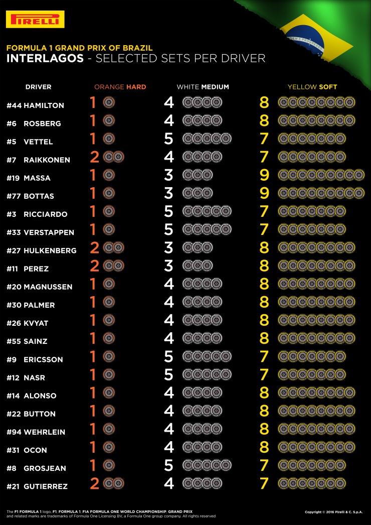 20-brazil-selected-sets-per-driver-4k