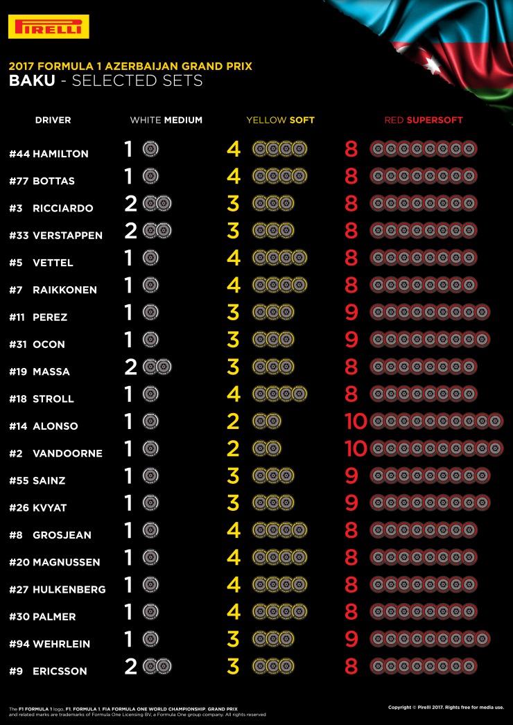 08-AZ-Selected-Sets-Per-Driver-4k-EN